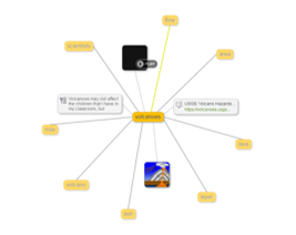 InstaGrok Mind Map