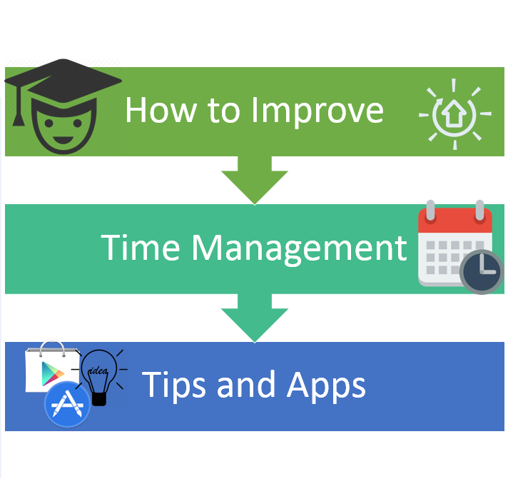 Time Management Tips and Apps